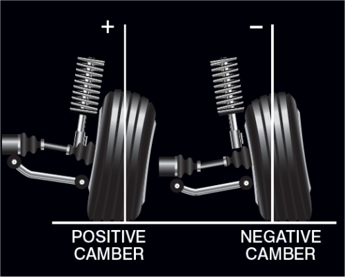 camber-1 Whiteline Suspension Tuning Guide